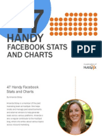 47 Facebook Handy Stats and Charts