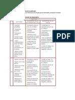 Para la Evaluación formativa de los profesores