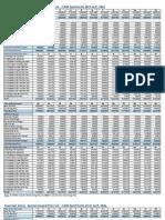 Price List - Sovereign Sonaa