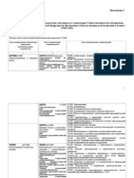 specializacii_utverjdennye_umo.doc