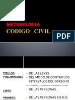 Codigo Civil.metodologia (2)
