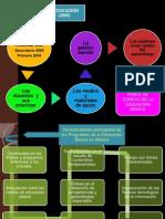 Factores ense-apren-1.ppt