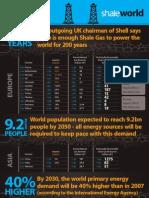 Shale World Infograph