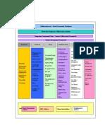 Enterprise Collaboration Project Management Framework