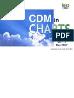 CDM 教程