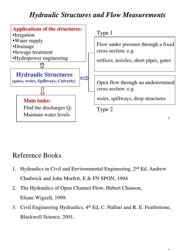 Week 8 10 Hydraulic Structures Part I WEIRS | Fluid Mechanics | Soft Matter