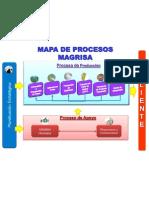 Mapa de Procesos Trabajo 2