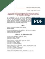 Fiscales Designados en Todo El Territorio Nacional