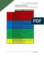 Identificación de los impactos generados al sistema ambiental