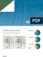 Rochester Downtown Transit Plan