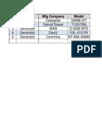 Marine Generator Stock List