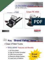 Nissan RPX80 vs Crown PE4500