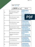ERROR CODES.pdf