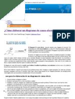 ¿Cómo elaborar un diagrama de causa-efecto_.pdf