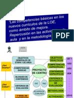 Esquemas-Competencias y Subcompt
