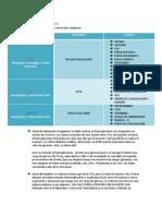 prcticadeenfermera-121018120102-phpapp02