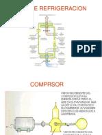 refrigeracionyaireacondicionado-091111213558-phpapp02 (2)