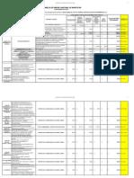 2. PLAN OPERATIVO ANUAL Y PRESUPUESTO 2012 INVERTIDOS