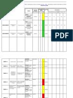 51068973-plan-perigos-e-riscos-OHSAS-18001-2007