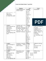 List Pasien Plastik 17 April 2013
