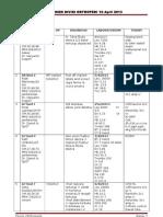List Pasien Orthopedi 10 April 2013