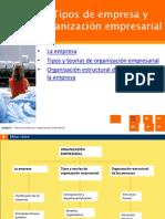 Organizacion de Las Empresas