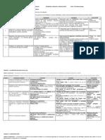 PLANIFICACIÓN EN TRAYECTO     3 y 4 medio 2013 (2)