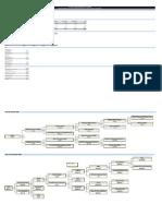 EVA Tree Analysis of Financial Statement (Deb Sahoo)