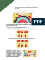 Ms525 Paradigmas de La Comunicacion