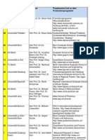 Geförderte Programme 2012 - Internet (GSSP)