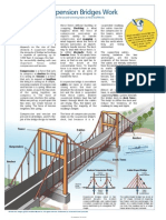 Ups Suspension Bridge