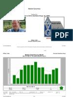 East Baton Rouge Home Sales Q1 2012 vs Q1 2013