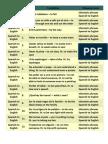 Glosario Idiomatic Phases