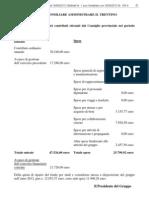 Bilanci 2012 Gruppi consigliari Trentino