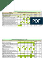 Cópia de Gráf PPRA HNSF 2005