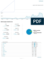 Analytics All Web Site Data Audience Overview 20130120-20130320