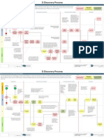 sample e-discovery current state and future state from doculabs