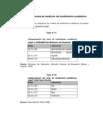 Escalas de medición del rendimiento académico