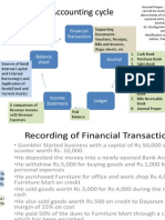 Domain Session- Finance