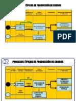 Curso Basico Estaciones de Flujo y Ptq