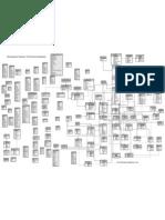 Historian Databases Chema