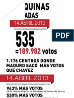 Incidencias Del Proceso Electoral 14A (1)
