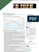 Aprendiz de Bolsa_ Estadística de los vencimientos trimestrales