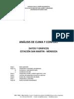Datos Climaticos San Martin - Mendoza