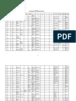 Tabel Restrangeri 2011 de Afisat APROBATE