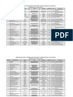Empresas Registradas Bioinsumos Julio 8 de 2008