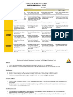 Informational Text Qualitative Measures Rubric