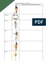 Tabella Appunti divinità Egizie