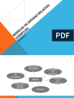 modelos de entidad relacion ejemplos