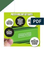 A look at Presto